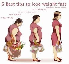 How to Lose Weight Very Fast